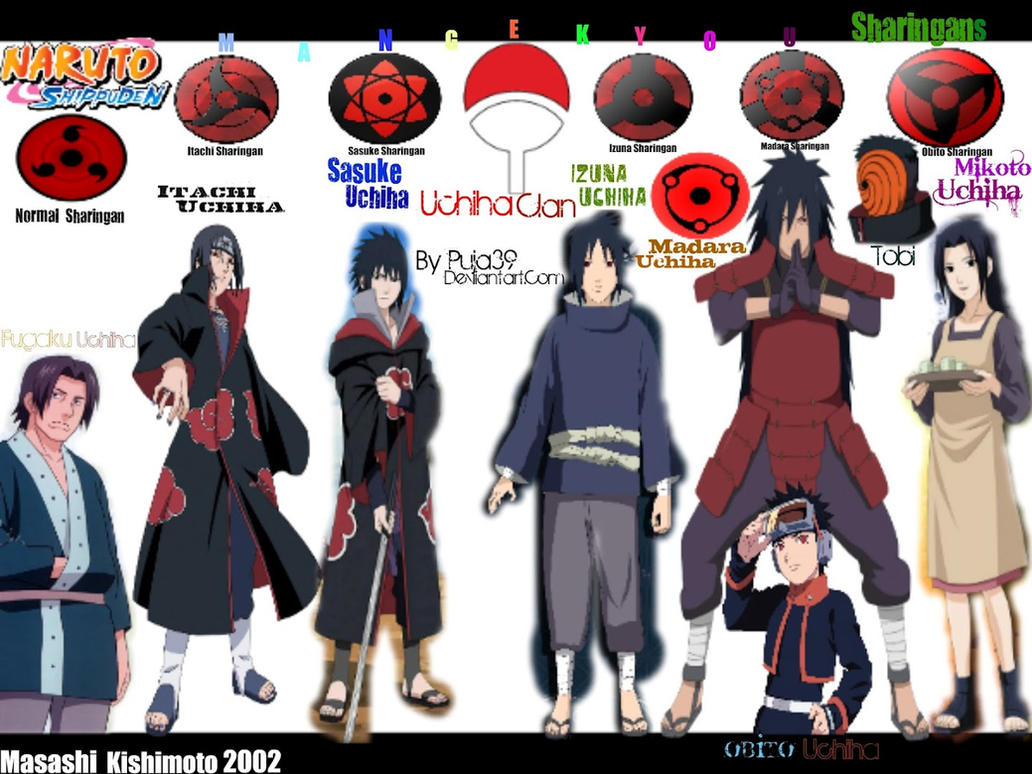 uchiha clan family tree - photo #13