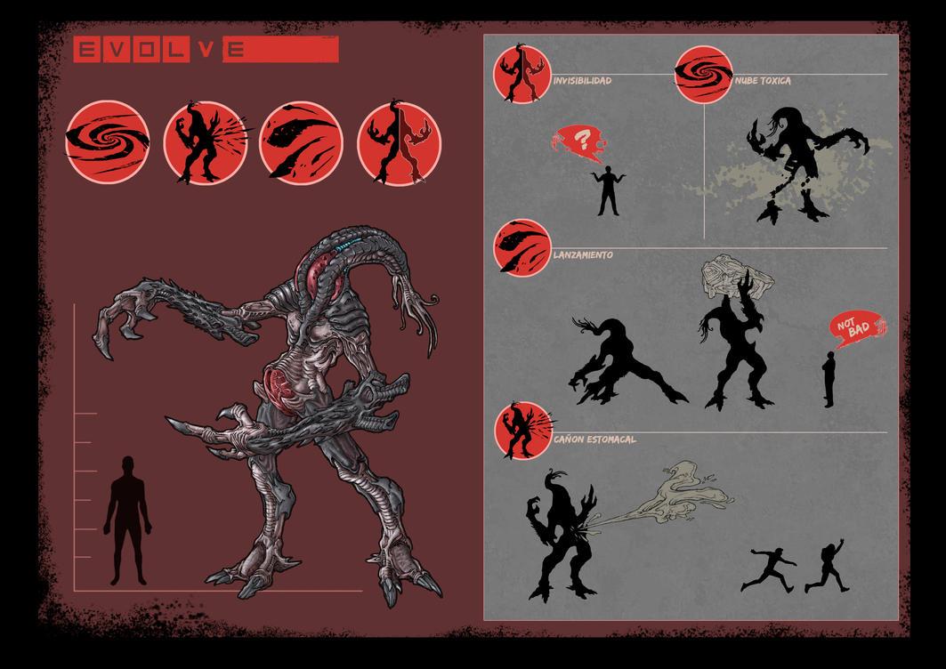 Blatan Monster Evolve By Thewazvangualer On Deviantart