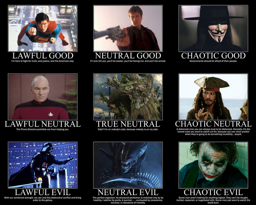 Alignment Chart by 4thehorde
