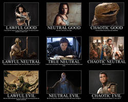 John Carter Alignment Chart by 4thehorde