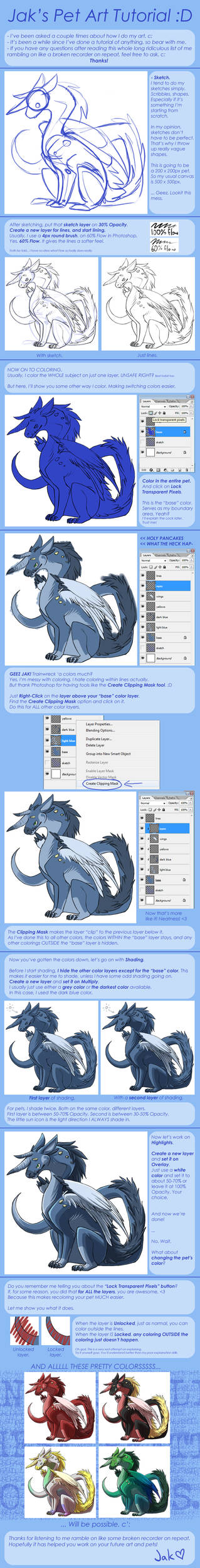 Pet Art Tutorial Ramblings
