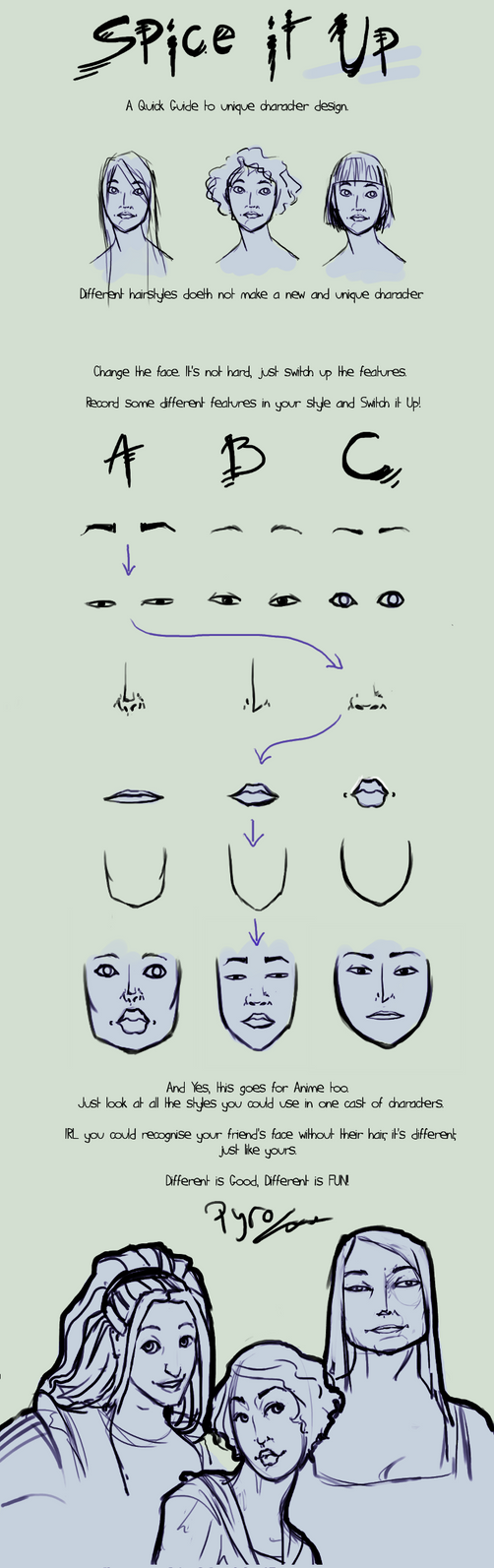 The Quick Guide to Character Face Design by FionaCreates