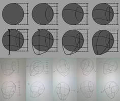 Human Head Draw Technique Step by Step