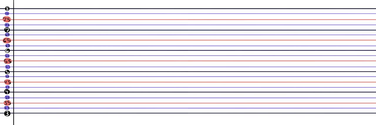 Height Chart Base F2u By
