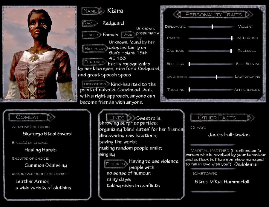 character wiki template - Vatoz.atozdevelopment.co