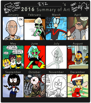 MEME 2016 Eyz' Summary of Art