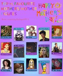 My Top 15 Best Mothers/Mother Figures by RazorRex