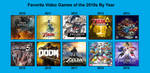 Favorite Video Games of the 2010s By Year by RazorRex