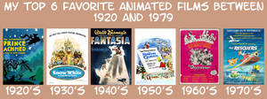 Favorite Animated Films between 1920 and 1979