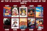 Favorite Animated Films of the 1980's By Year