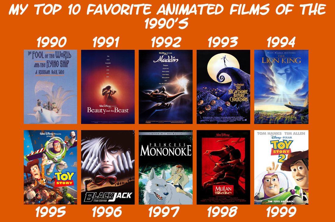 Favorite Animated Films of the 1990's By Year