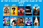 Favorite Animated Films of the 2010's By Year