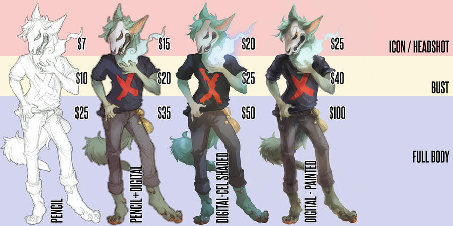 Commission Price Guide: 2019