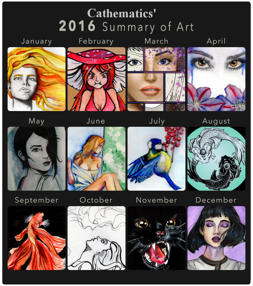 2016 Summary of Art by Cathematics