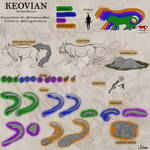 Keovian REF Sheet and Species Info
