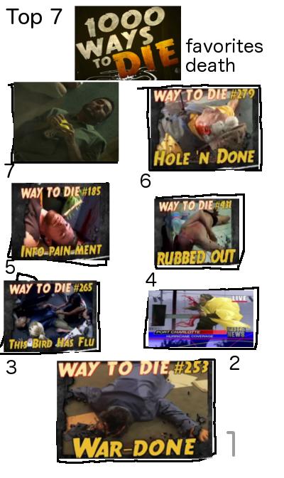 My Top 7 1000 ways to die favorites death meme by dmonahan9
