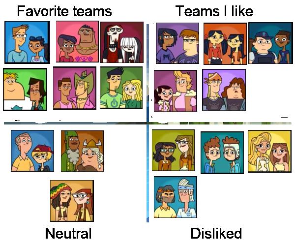 Spiel kennenlernen team