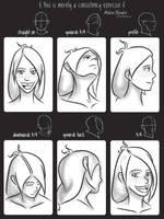 Consistency Meme - Moira Hawke by kamidoodles
