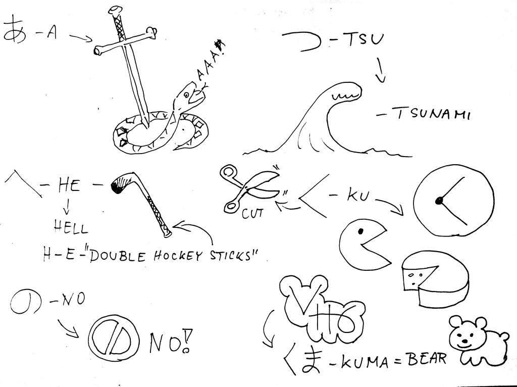 Having fun with Japanese by PeteriDish