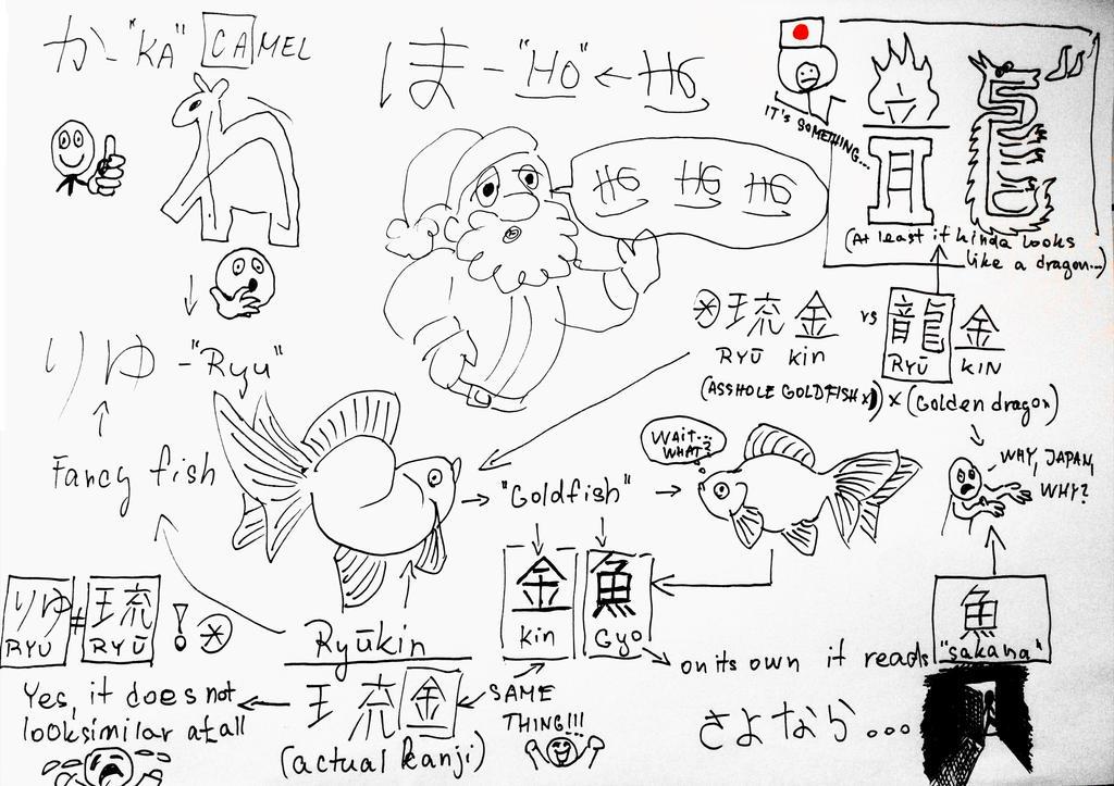 failing at japanese  by PeteriDish