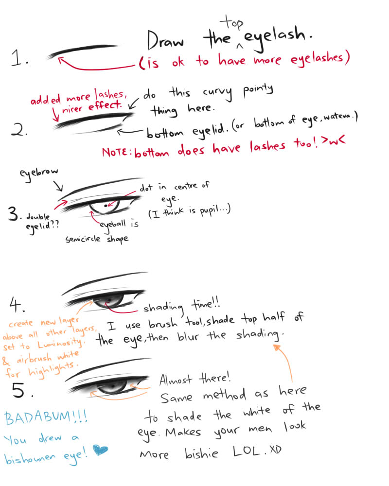 bishounen eye tutorial by sketchchi