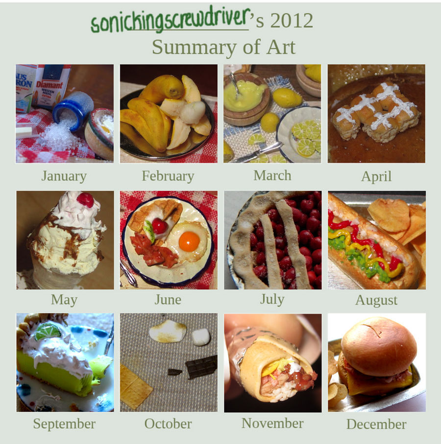 Summary of Art for 2012! by sonickingscrewdriver