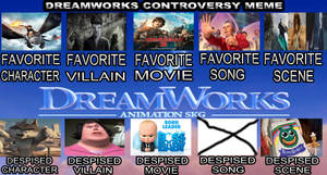 My DreamWorks Animation Controvery