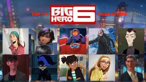 My Top 10 Favorite Big Hero 6 Characters