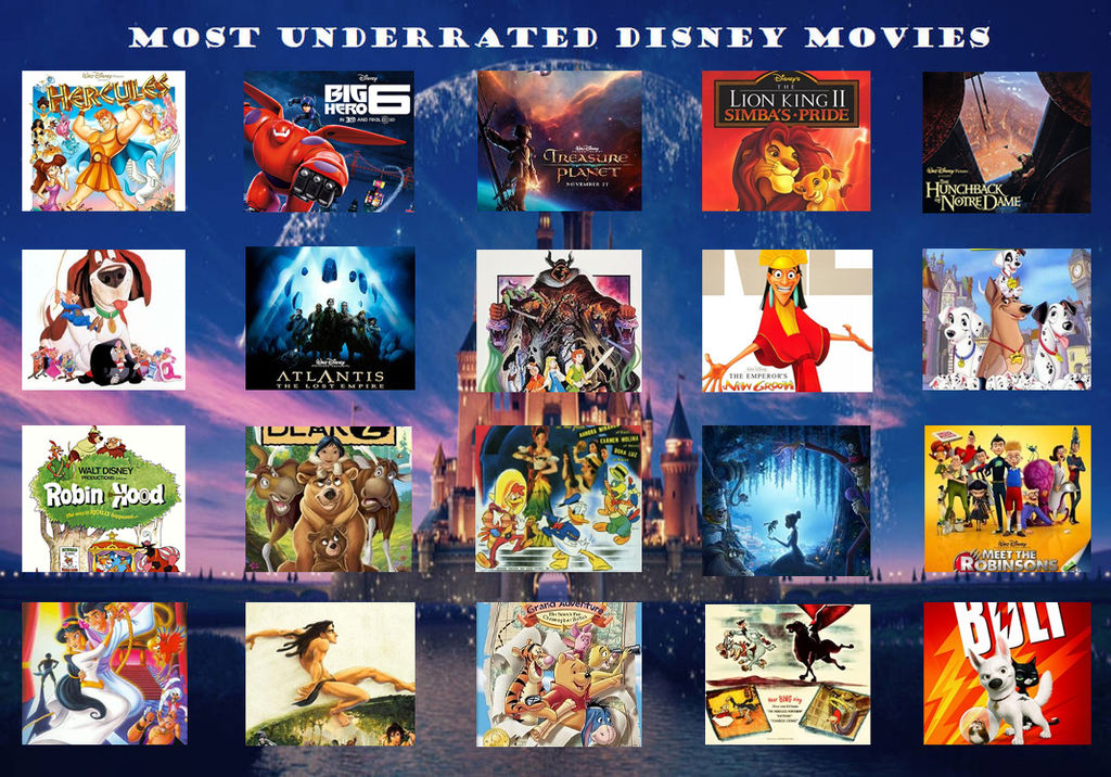 Most Underrated Disney Animated Movies
