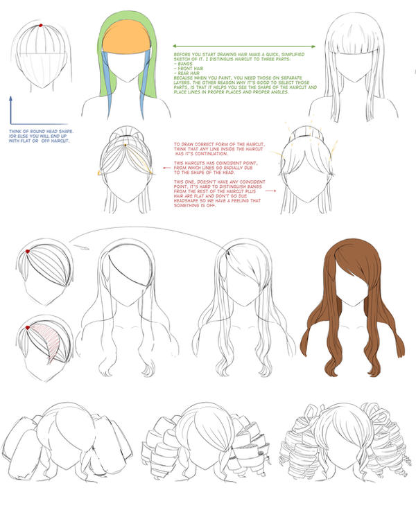 how to draw anime female torso