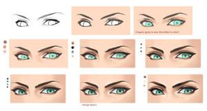 Eyes steps