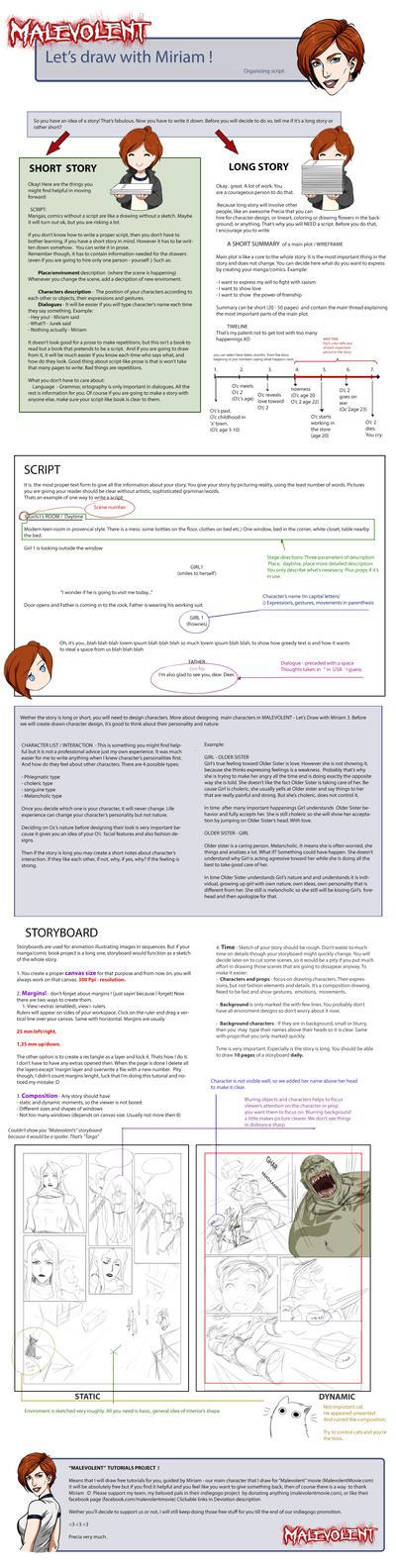 Tutorial - Organizing Manga script by Precia-T