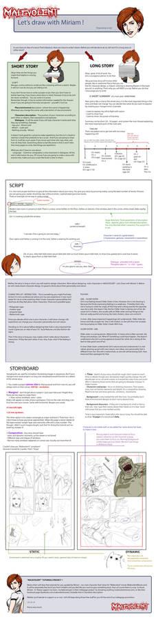 Tutorial - Organizing Manga script