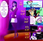 Teacher of Magic Dean Twilight by Foxgar