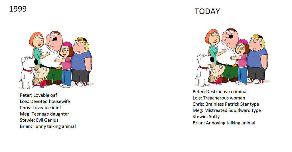 Now and Then Family Guy by Gojirafan1994 on DeviantArt