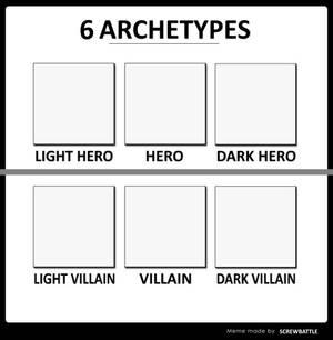 My 6 Archetypes Meme