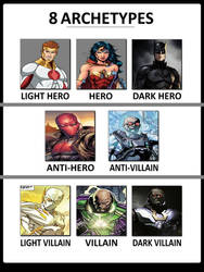 Favorite DC Characters Archetypes