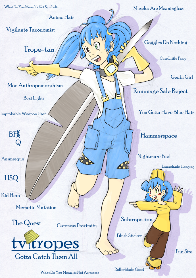 Character Design Tropes : The new trope tan by fawriel on deviantart