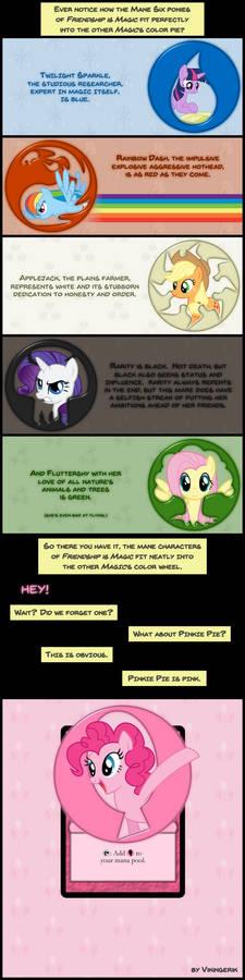 Pony Color Pie