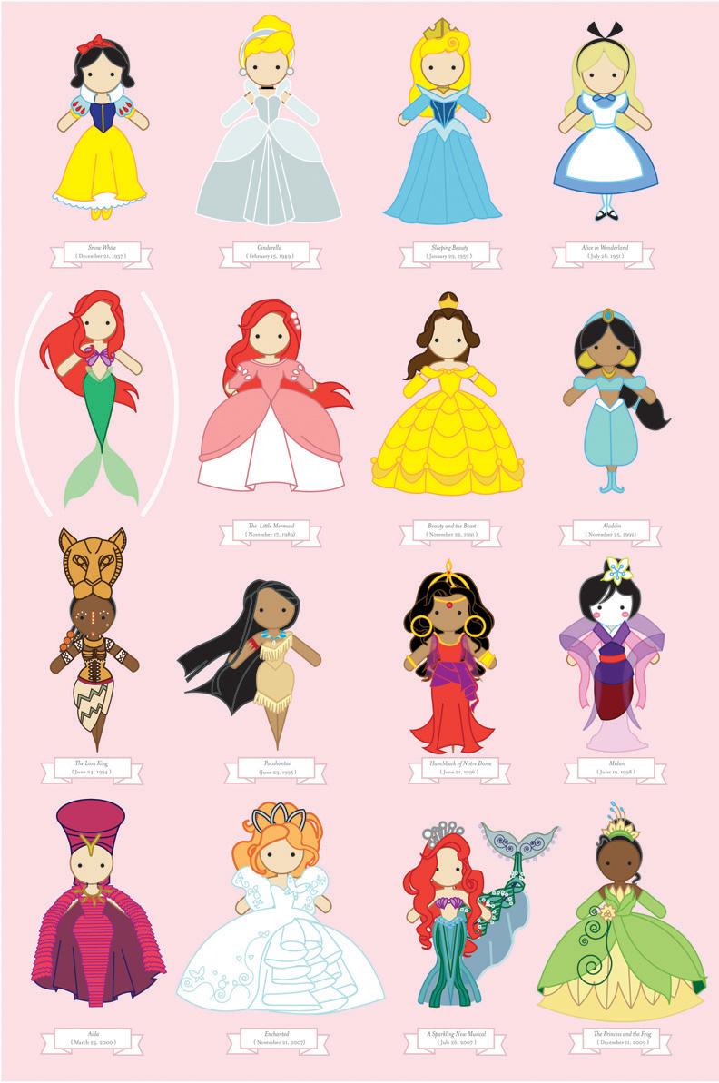 Disney Princess Poster by suisei-ojii-sama