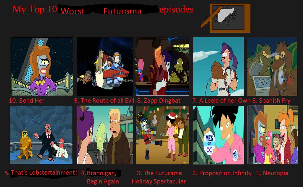 top 10 worst futurama episodes by drewsky1211 on deviantart
