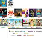 Nicktoons 2010s Scorecard (My Opinion)