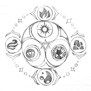 My Elemental wheel