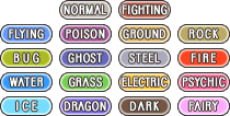 Pokemon Sun/Moon Types -individuals in description by Brandys-Stampies
