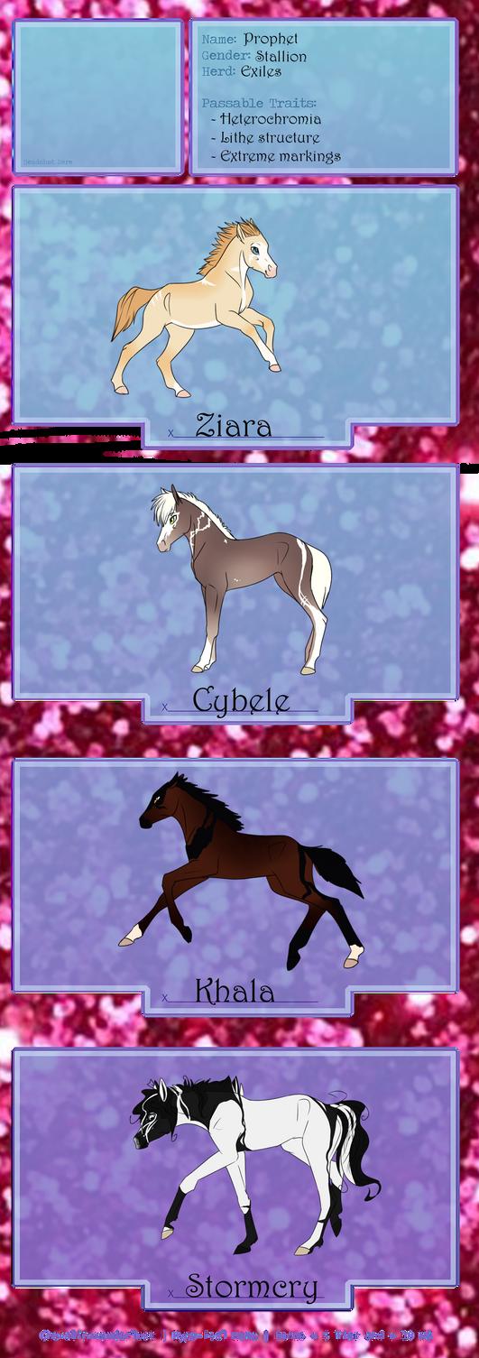 . CW | Prophet | Hypo-Foal Meme by X-Firefly