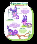 Charminis - Basic Info Card