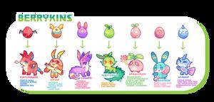 NEW species! - Ultimate Berrykins Guide