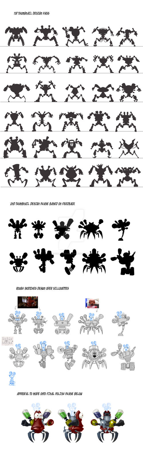 Disney Character Design Process : Epic mickey one of my character design process by