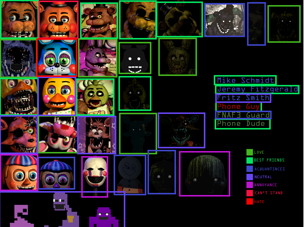 Fnaf world update new characters coming soon for five nights at