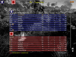 Call of Duty 5 record